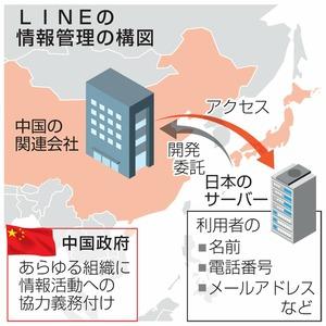 【緊急速報】日本人のLINEデータ、中国漏洩を確認!!!! ヤフー、LINE関連記事1000本以上を全削除!!!!