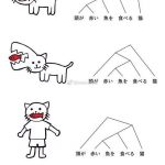 日本語が世界一難しい言語だと一目で分かる画像が見つかるwwwwwww