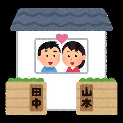 【悲報】女さん、夫婦別姓のために離婚し事実婚へ 子供「めちゃくちゃこわい」